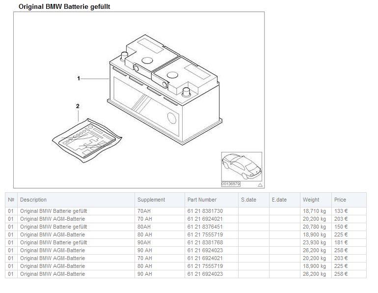 brauche eine neue batterie aber welche e90 e91 e92 e93. Black Bedroom Furniture Sets. Home Design Ideas